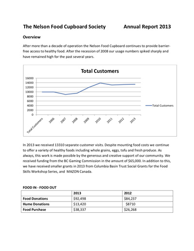 NFC-Annual-Report-2013
